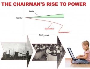 The Chairman's Rise to Power