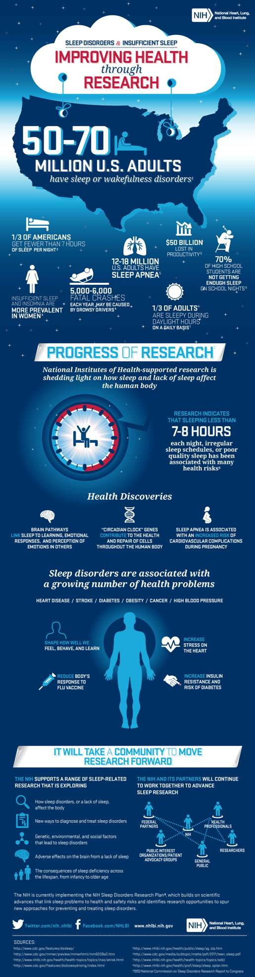 NIH Sleep and Health