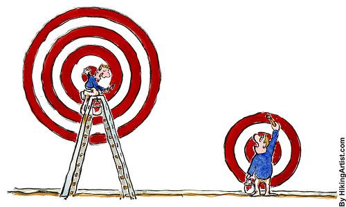 Defining Targets