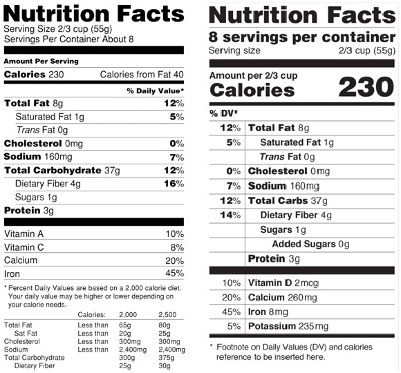 Old Nutrition Facts Label