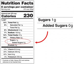 Nutrition Facts with Added Sugar