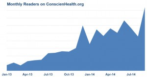 Monthly Readers of ConscienHealth