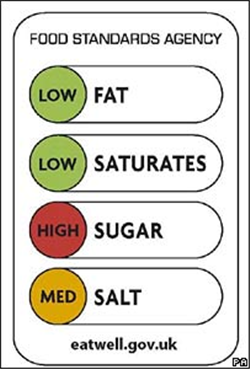 Traffic Light Labeling