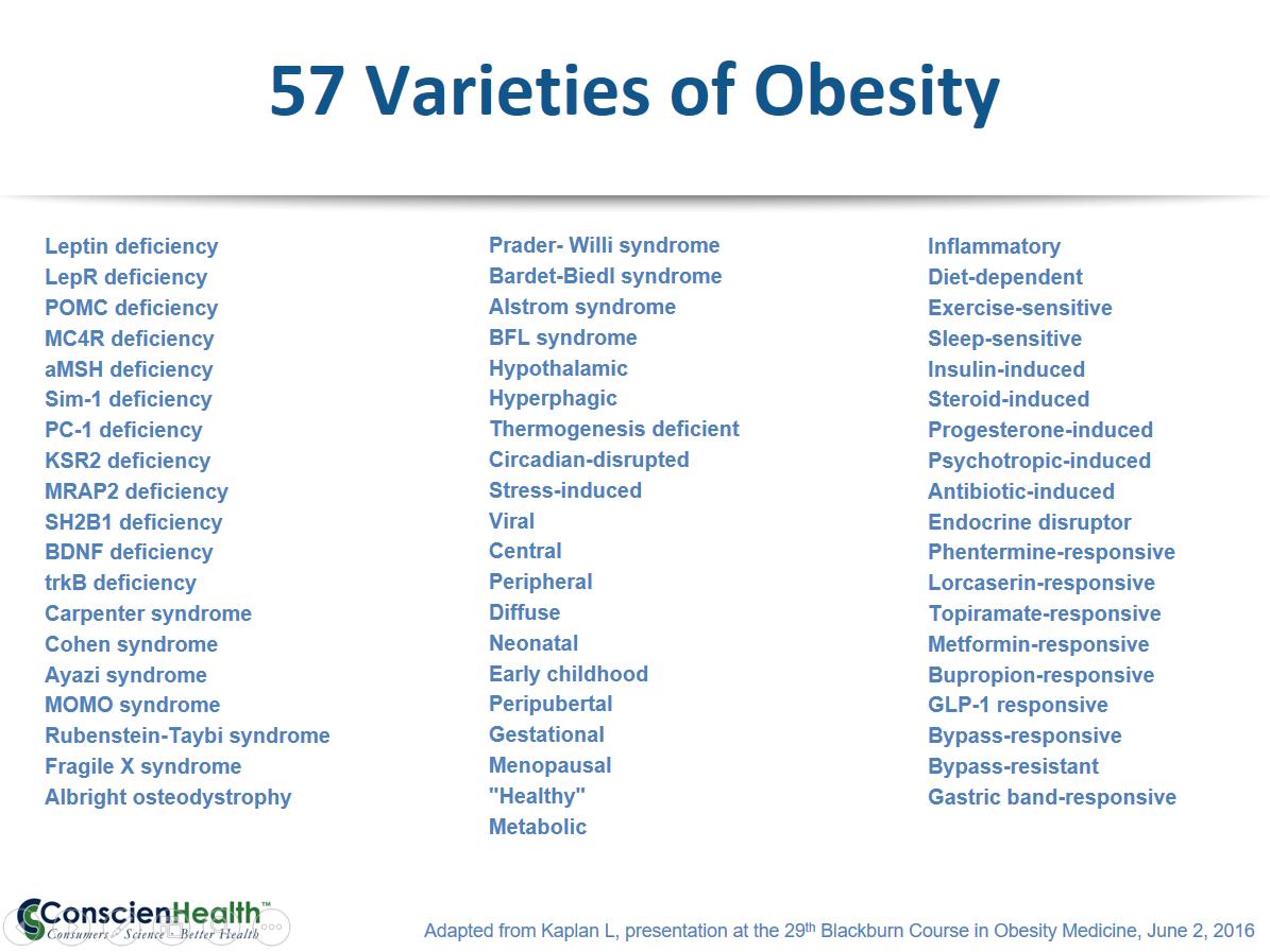 57 Varieties of Obesity