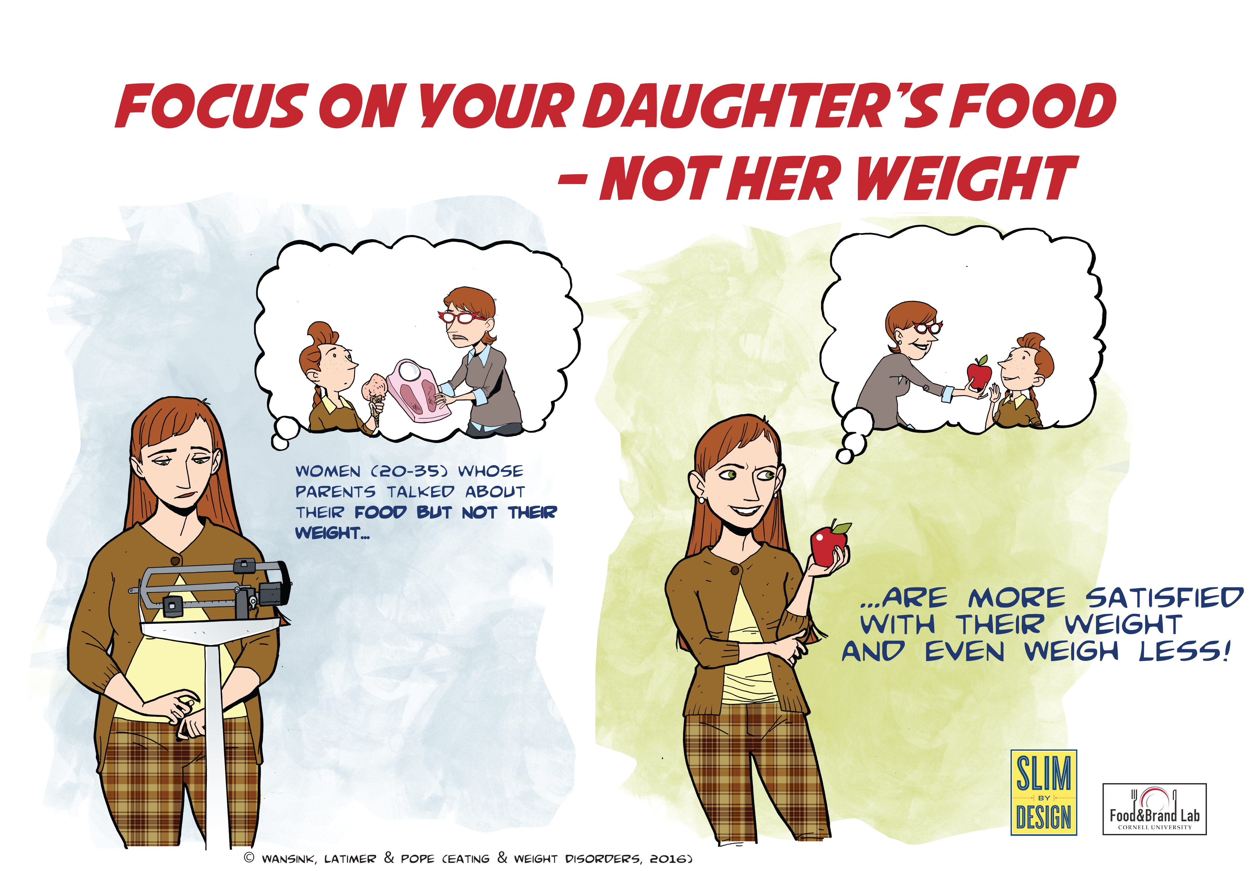 Focus on Your Daughter's Food, Not Her Weight