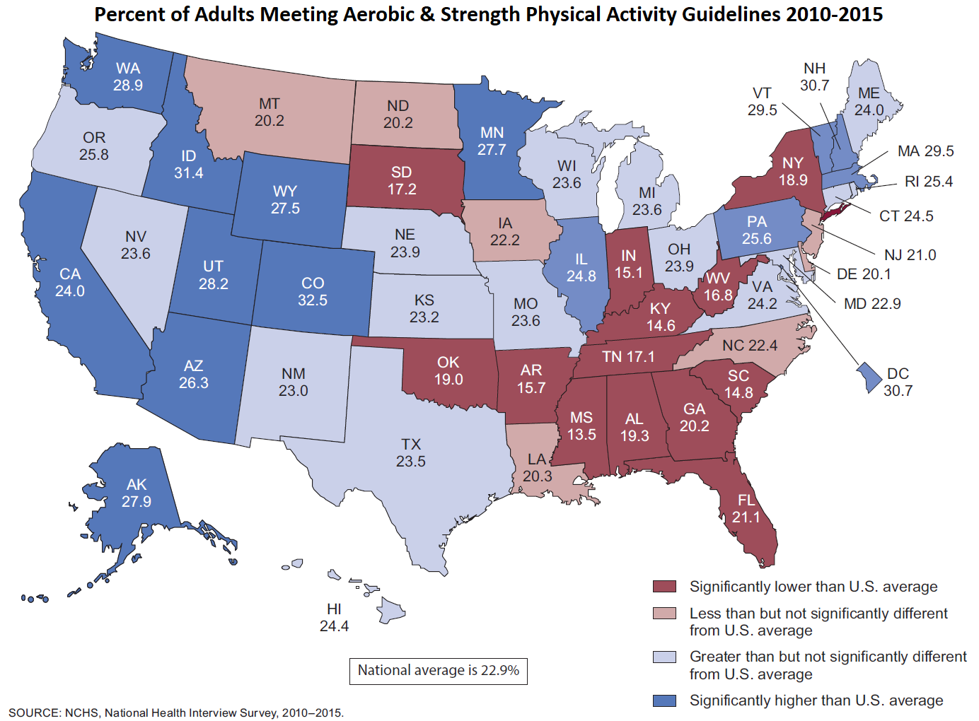 Adults Meeting Physical Activity Guidelines 2010-2015