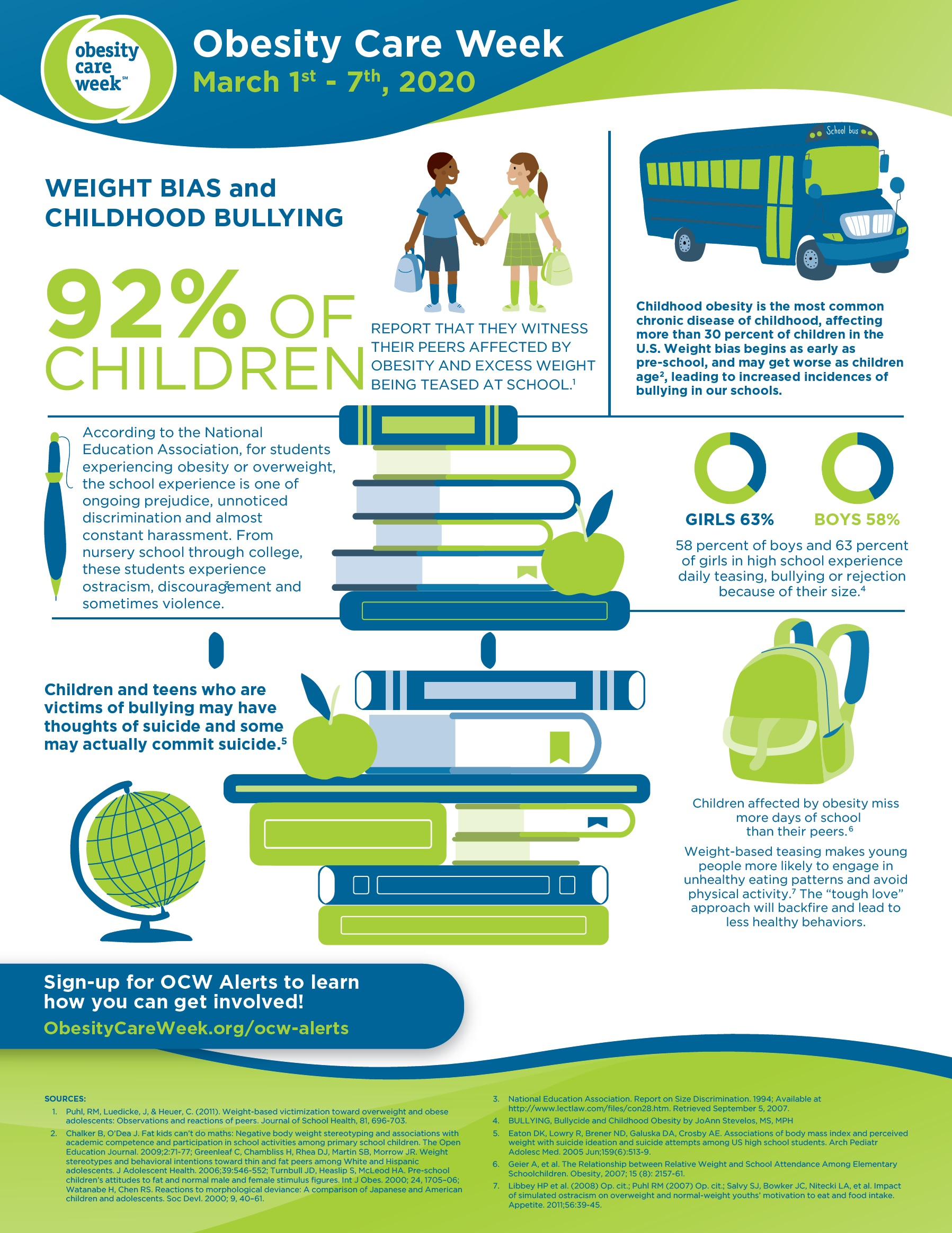 OCW2020 Weight Bias and Childhood Bullying