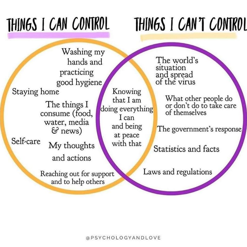 Things I Can Control, Things I Can's