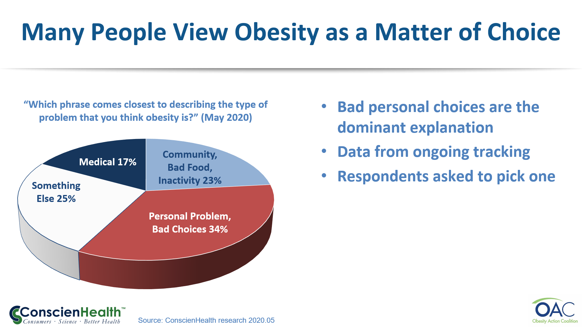 The Dominant Narrative About Obesity as a Matter of Choice